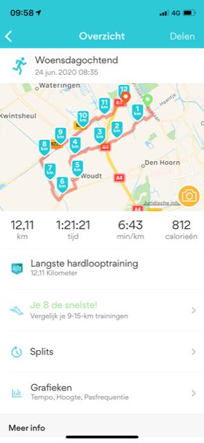 12 km hardlopen juni 2020