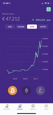 Crypto's sparen met weinig risico via de DCA methode